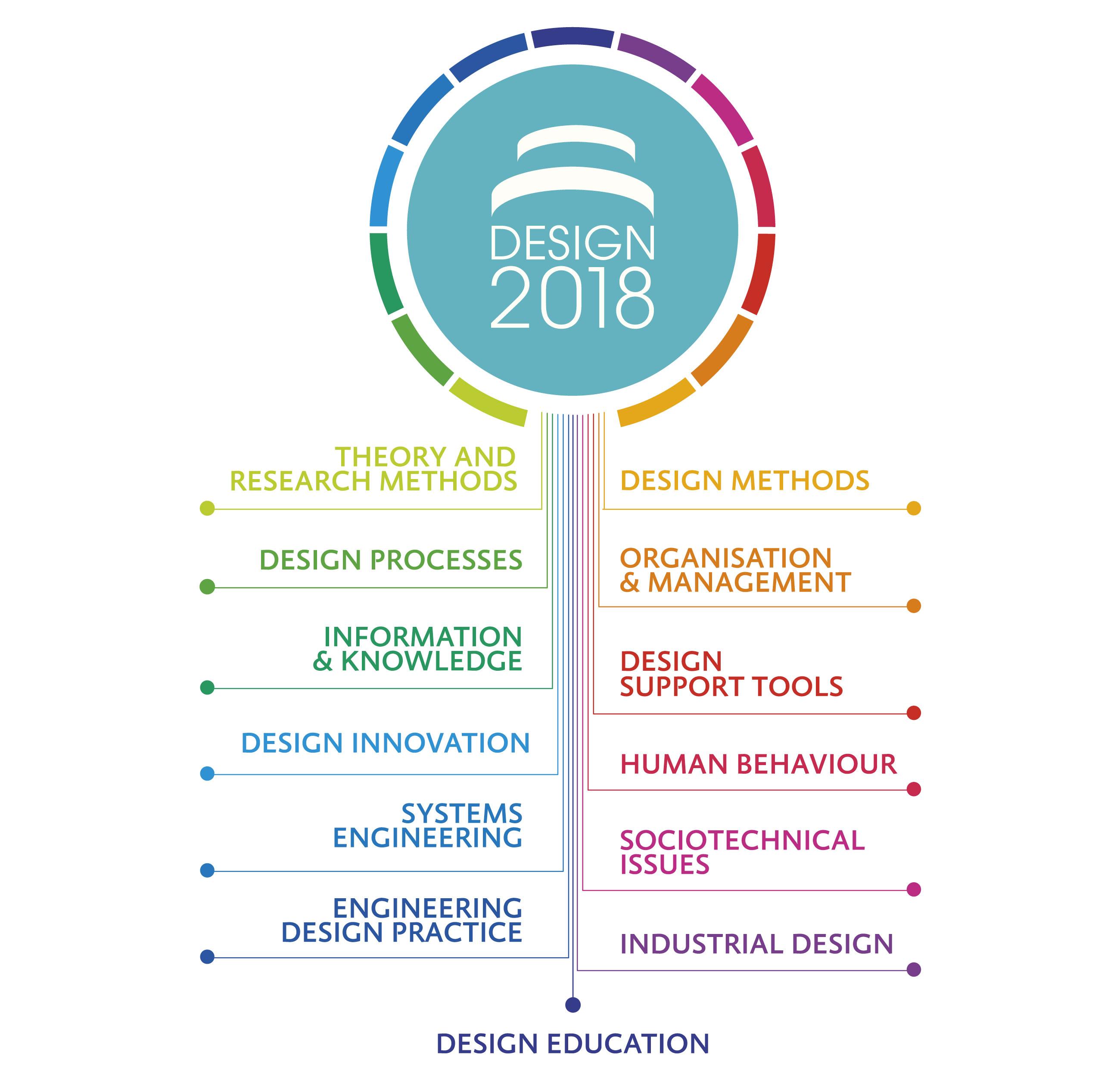 2018: DESIGN 2018 / DESIGN Conference